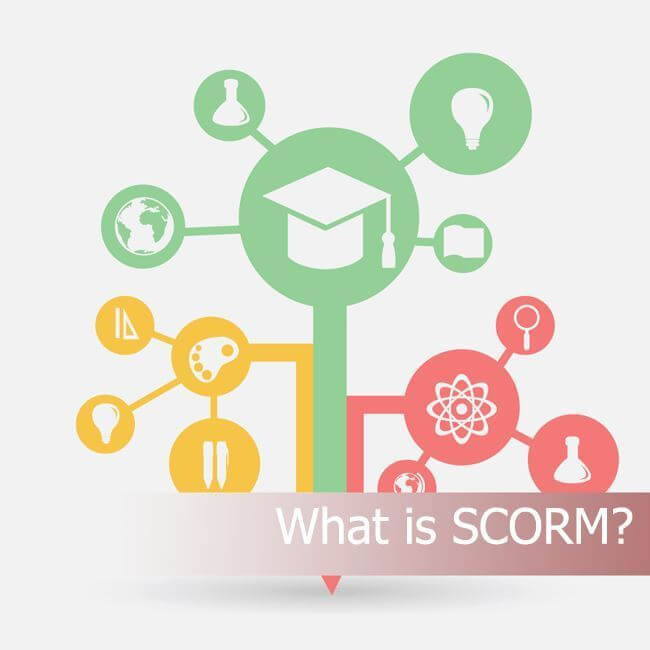 What is SCORM